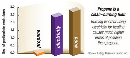 fuel-emissions-graph
